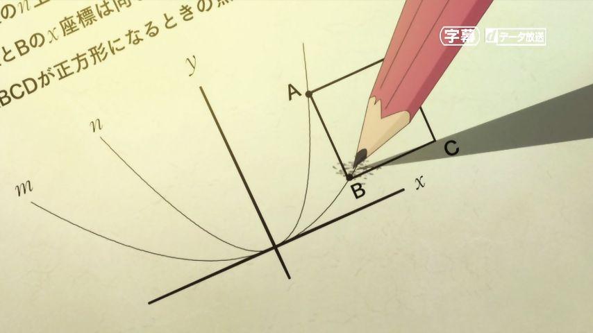 GO!プリンセスプリキュア第10話視聴感想1